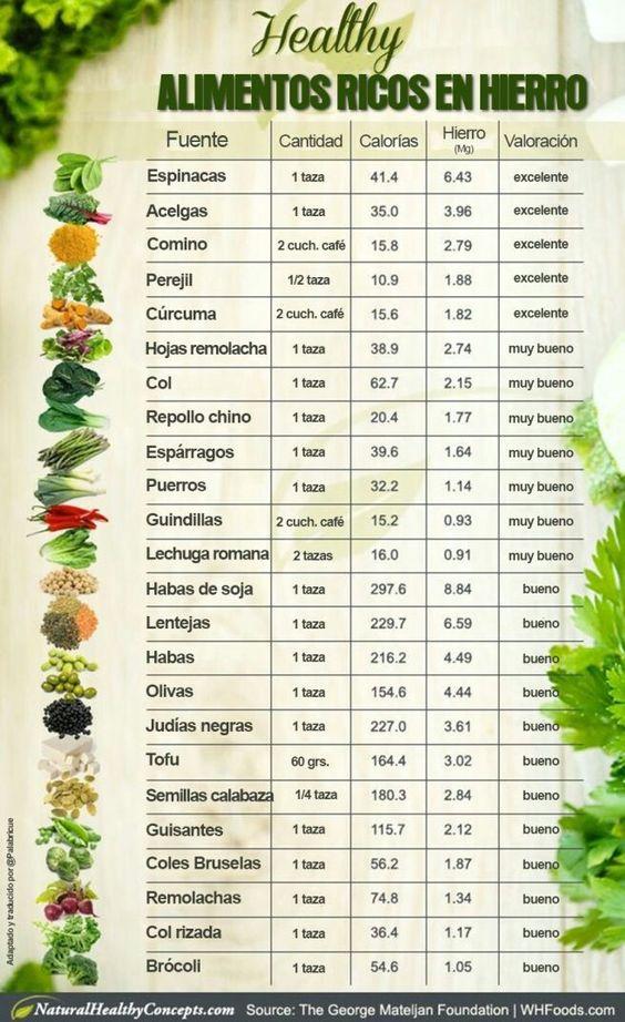 alimentos ricos en hierro 1
